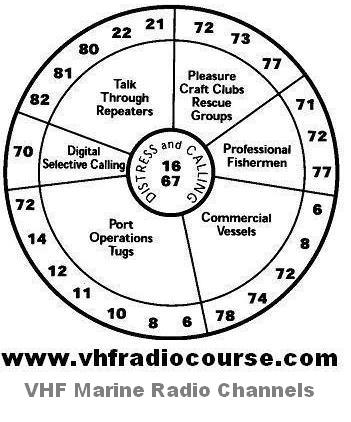 I Vhf Radio Wiring Diagram on bose stereo wiring harness