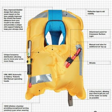 The Crewfit 165N Sport uses the latest 3D technology, ensuring maximum comfort levels. Entry level to the 3D range, the Crewfit 165N Sport has the essential features to ensure the recreational user remains safe when out on the water.